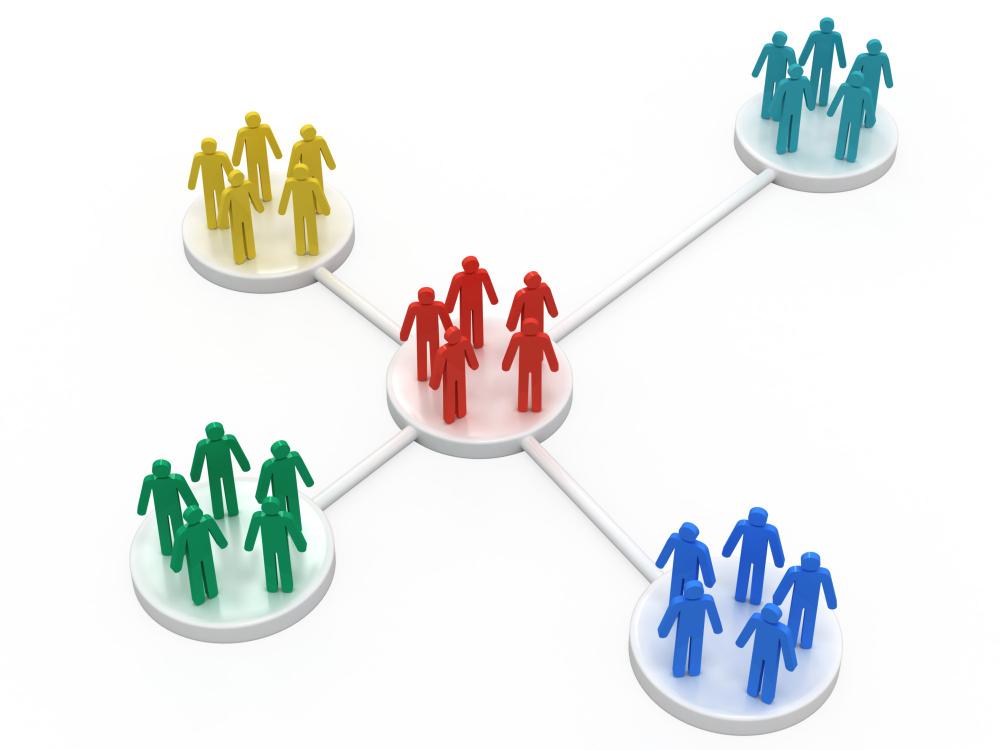 concept of bonding and bridging social capital