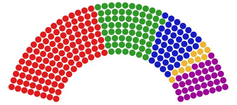 FPTP electoral system results for general elections 2018